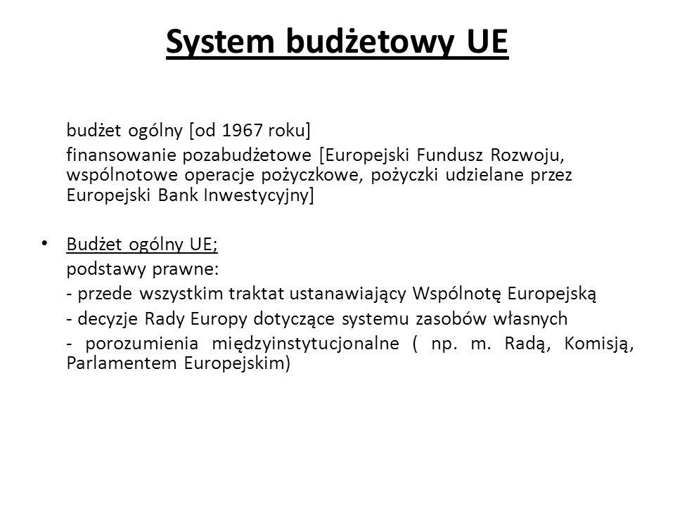 System budżetowy UE budżet ogólny [od 1967 roku]